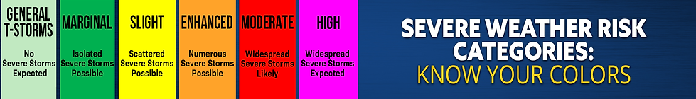 severe weather risk categories copy 2.pn