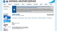 Current Lake Levels