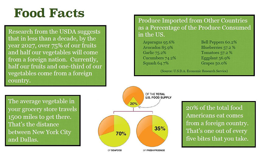 Food Facts pic.JPG