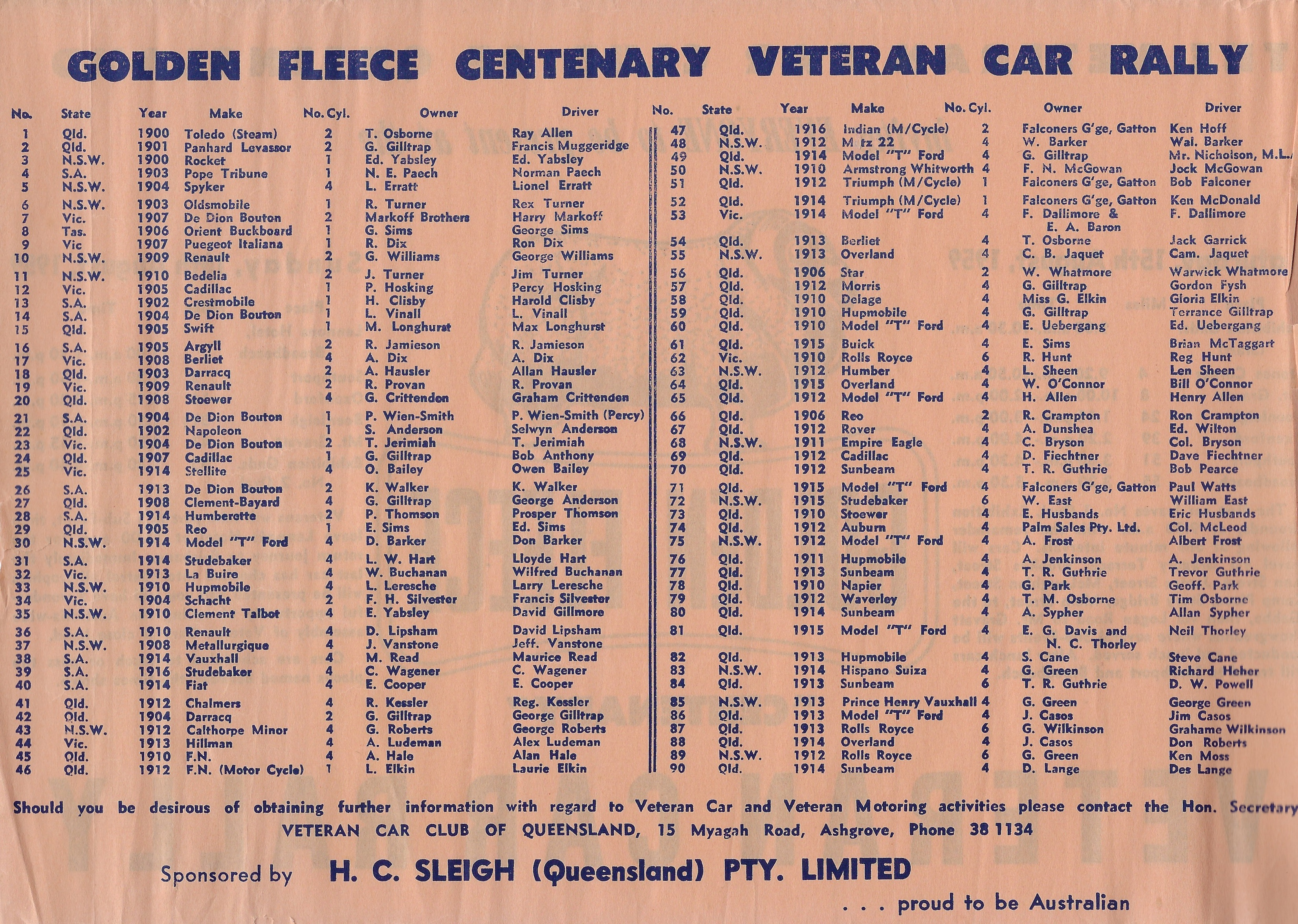 Qld Centenary Rally