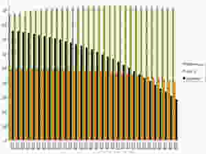 Generational-Overlap-Slide-ZVA