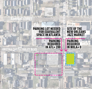 New Orleans Jazz Market - Parking Lot Size versus Size if it were in Atlanta