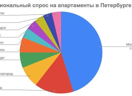 Более 60% региональных покупателей сервисных апартаментов Петербурга – жители Москвы и Подмосковья