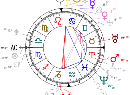 New Moon in Cancer July 20, 2020