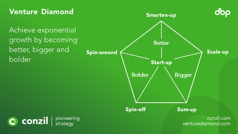Venture Diamond.PNG