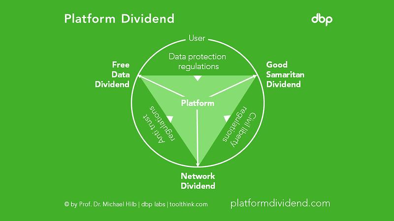 platformdividend.PNG