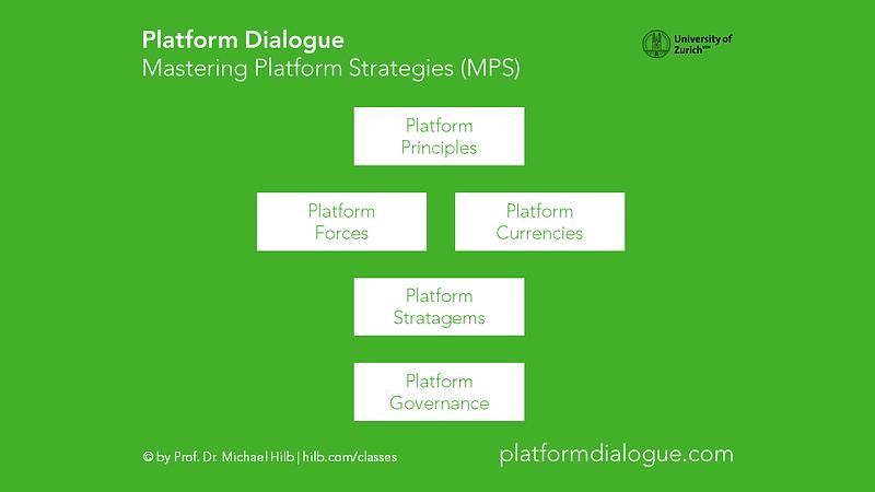 platformdialogue.png