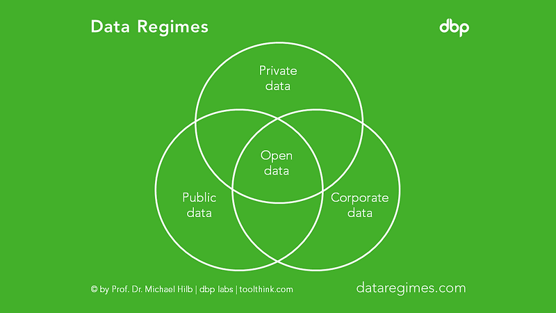 dataregimes.PNG