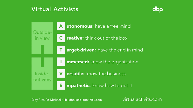 virtualactivists.PNG