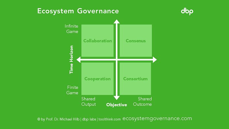 ecosystemgovernance.png