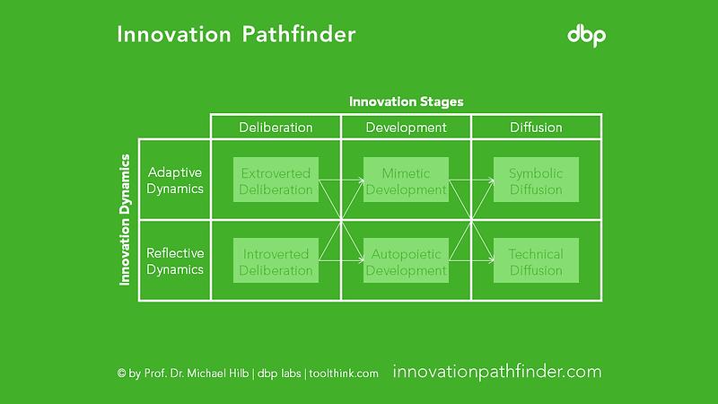 innovationpathfinder.PNG