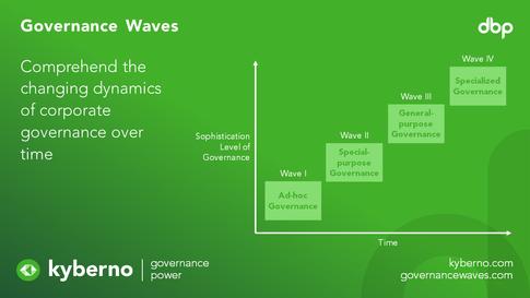 Governance Waves.png