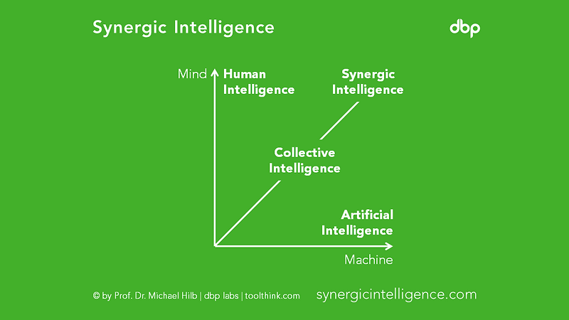 synergicintelligence.PNG