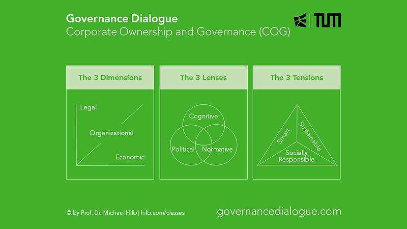 governancedialogue.PNG