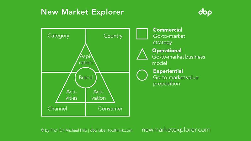 newmarketexplorer.PNG
