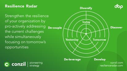 Resilience Radar.png