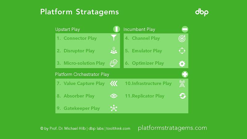 platformstratagems.png
