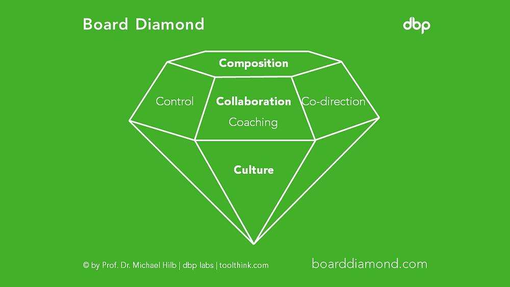Board Diamond