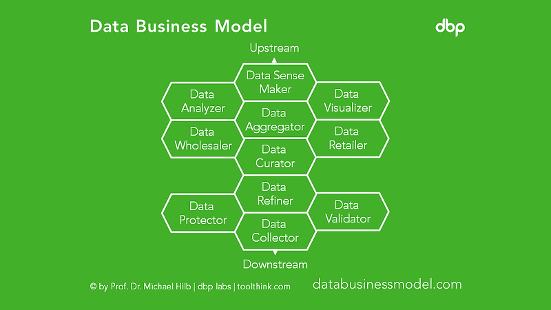 databusinessmodel.PNG