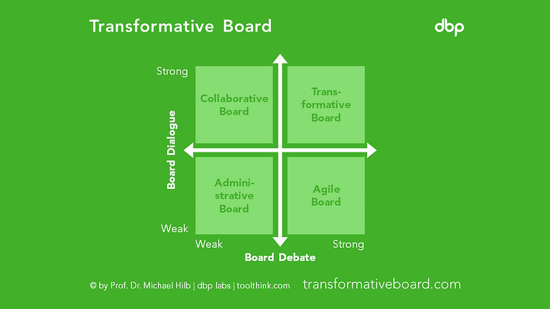 transformativeboard.PNG