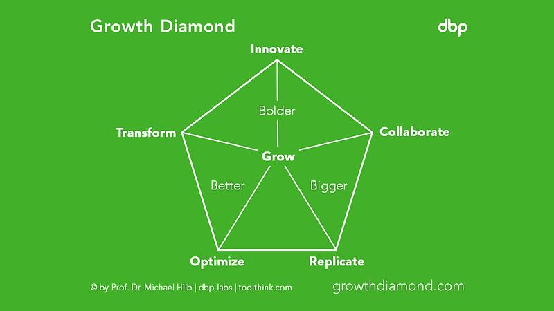 growthdiamond.PNG