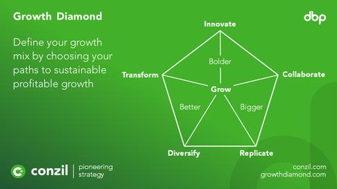 Growth Diamond.png