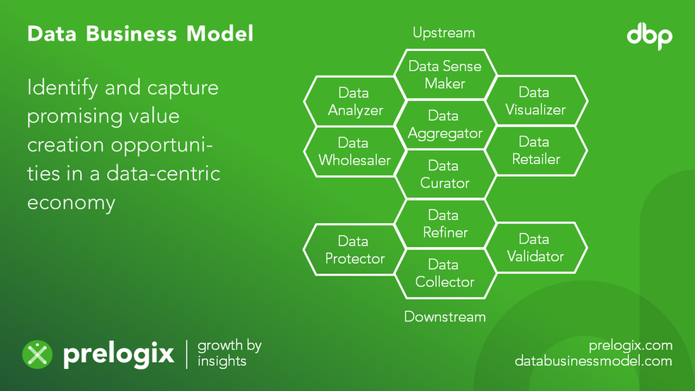 Data Business Model.PNG