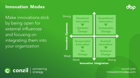 Innovation Modes.png