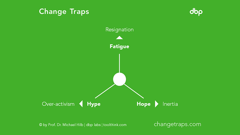 changetraps.PNG