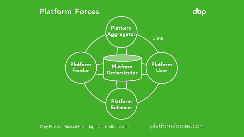 platformforces.PNG