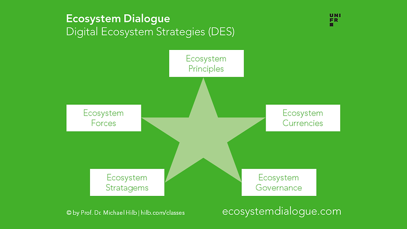 ecosystemdialogue.png