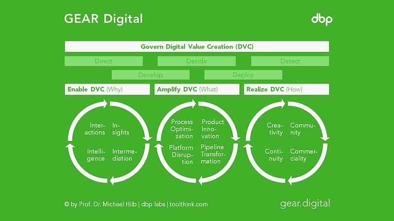 geardigital.PNG