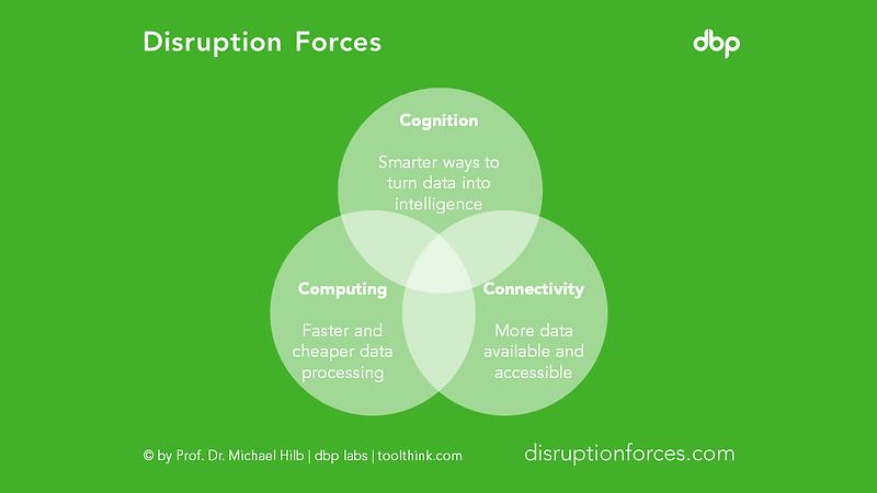 disruptionforces