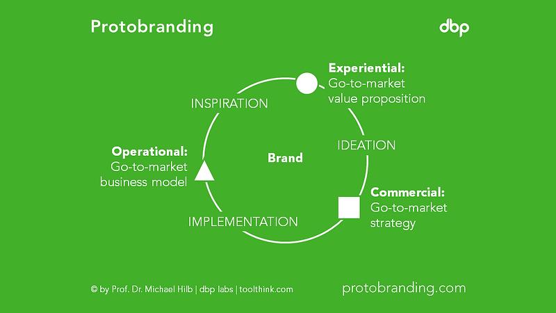 protobranding.PNG