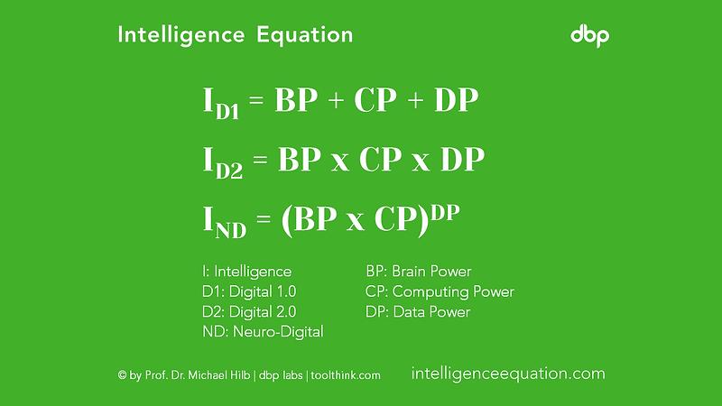 intelligenceequation.PNG