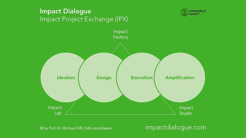 impactdialogue.png