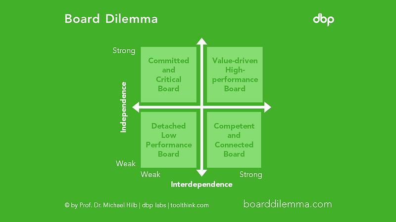 boarddilemma.PNG