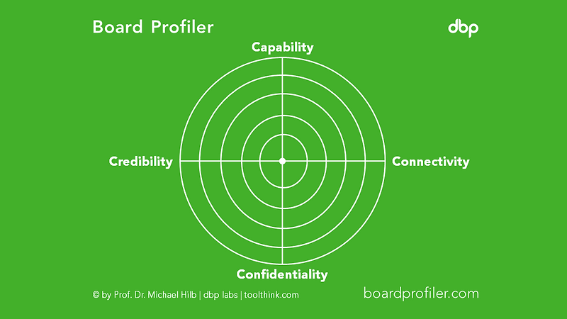 boardprofiler.png