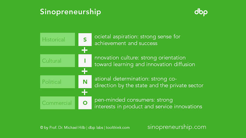sinopreneurship.PNG