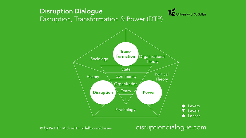 disruptiondialogue.png
