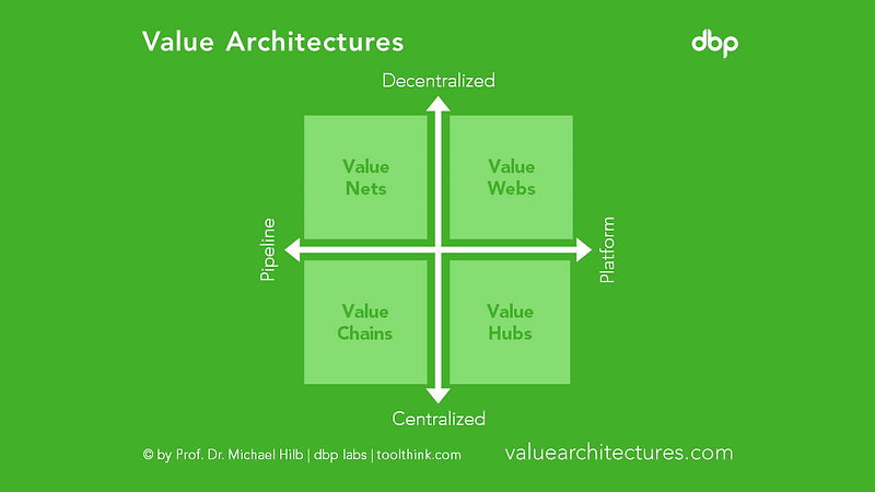 valuearchitectures.PNG