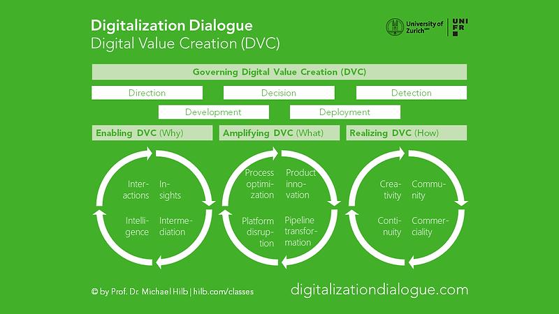 digitalizationdialogue.PNG