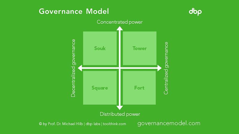 governancemodel.png