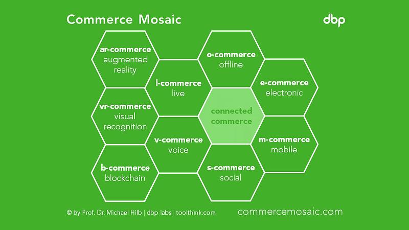 commercemosaic.png