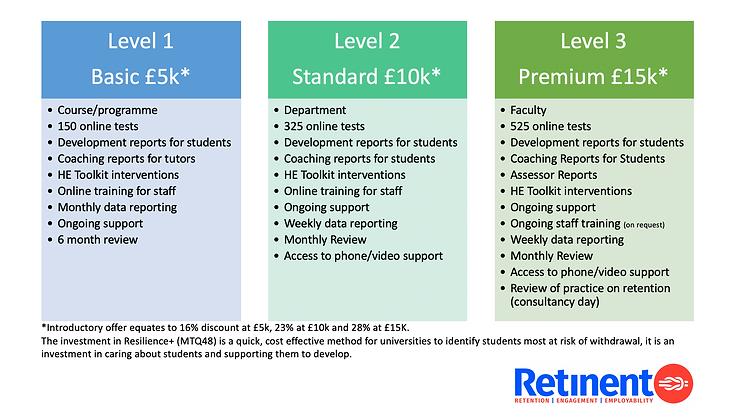 Retinent Ltd March 2021 Offer.png