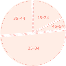 grafico-2-dealuguel.png