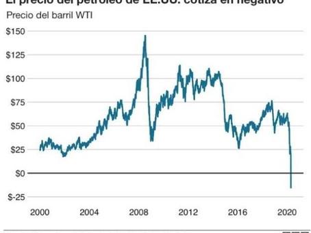¿La cuarta crisis petrolera?