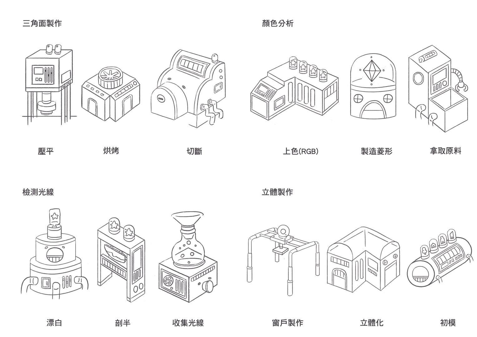 工廠草圖.jpg
