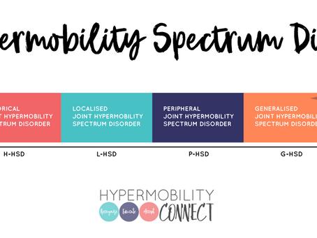 Am I Hypermobile?