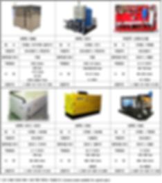 고압 세척 시스템 모델 정보 3
